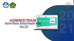 Dokumen Administrasi ANBK Tahun 2021 - Lengkap !!!!!!!!!!!!!!!!!