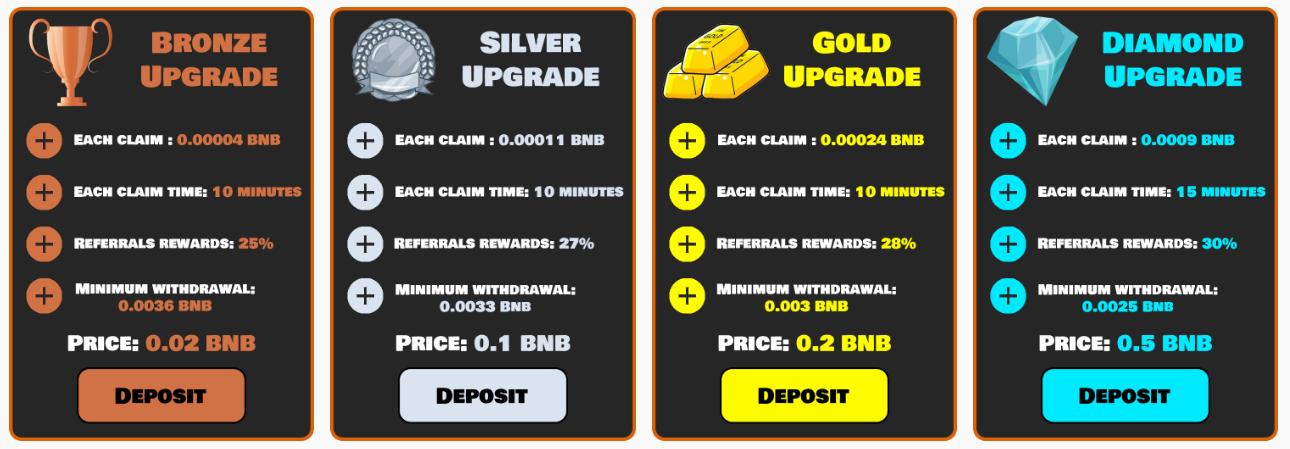 Cara Mining BNB SmartChain dengan Mudah di Smartphone