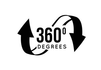 Rising Star Coaching Blog: Maintain a 360-Degree Task