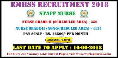 RMHSS Recruitment 2018 Nurse Posts Last Date 16th June 2018