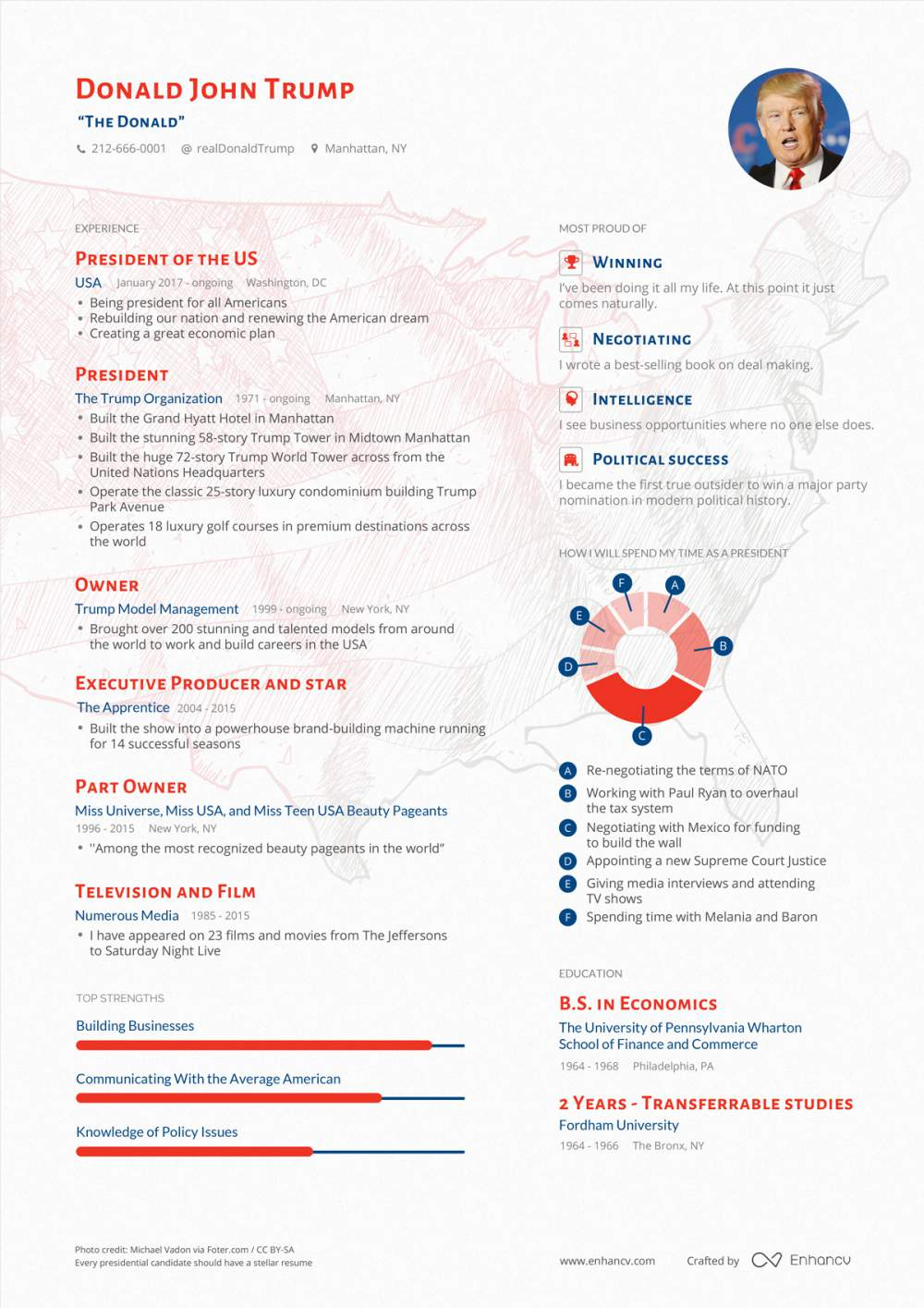 infographic source httpblogenhancvcomdonald trump