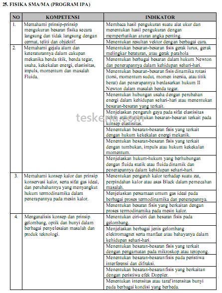 Prediksi Soal UN 2019 FISIKA SMA Jurusan IPA dan Pembahasannya