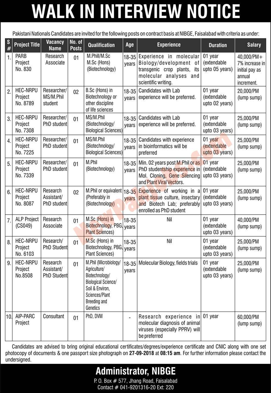 National Institute For Biotechnology & Genetic Engineering Latest JObs