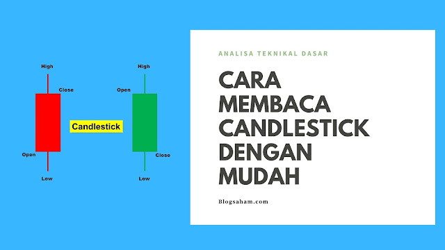 cara membaca candlestick dengan mudah