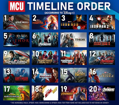 Urutan Nonton Film Marvel Cinematic Universe (MCU)