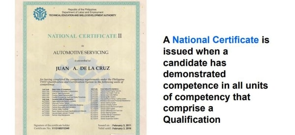 Applying Assessment and Certification (Guide on How to be official TESDA Certified)