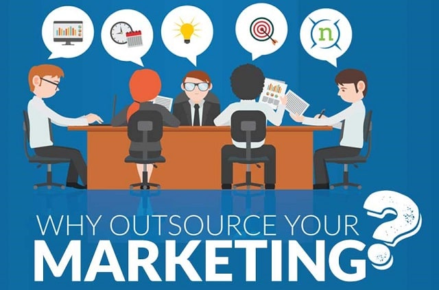 outsource small business marketing outsourcing smb advertising