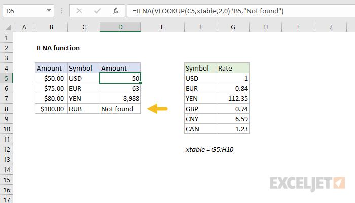 صيغ الدالة IFNA واستخدامها في برنامج Microsoft Excel