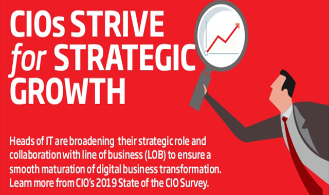 CIOs are striving to achieve strategic growth #infographic