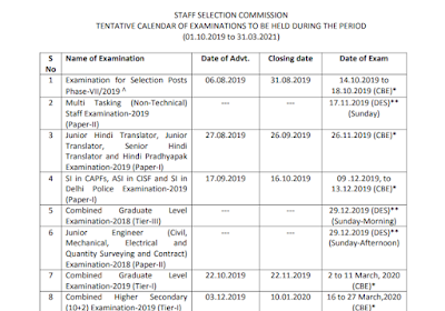ssc exam calendar 2020 pdf, ssc exam calendar 2020-21, ssc exam calendar 2019 to 2020, ssc exam calendar 2019 pdf, ssc exam calendar 2019-20, ssc exam calendar 2019 pdf download, ssc exam calendar 2019-20 pdf, ssc exam calendar 2019-20 pdf download, ssc exam calendar 2019 in hindi, ssc exam calendar 2019 to 2020, ssc examination calendar 2019, ssc exam calendar for 2019, ssc exam schedule 2019 in telangana, ssc exam calendar for 2019-20, ssc exam timetable for 2019, ssc exam schedule for 2019, ssc exam calendar of 2019, ssc exam timetable of 2019, ssc exam schedule in 2019, ssc exam calendar 2019 download, ssc exam calendar 2018 to 2019, ssc exam schedule of 2019, ssc board exam timetable of 2019, upsssc exam calendar 2019, ssc exam routine of 2020, ssc exam routine 2020 download, ssc exam routine 2020 pdf download,