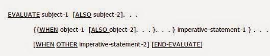 Evaluate statement in COBOL, COBOL Evaluate