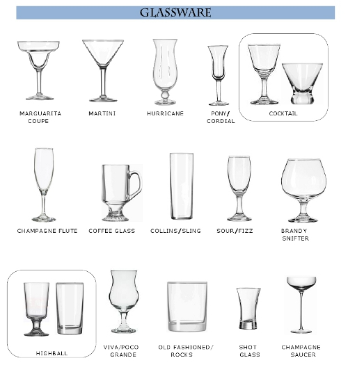 Types Of Barware 28 Images Types Of Cocktail Glasses
