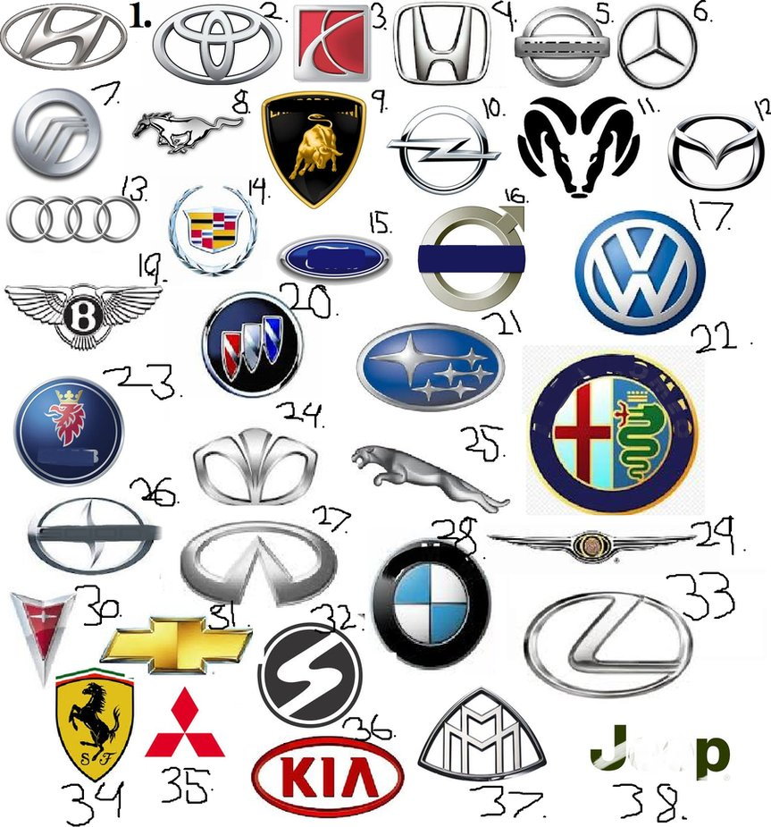 Automobile Symbols Pictures