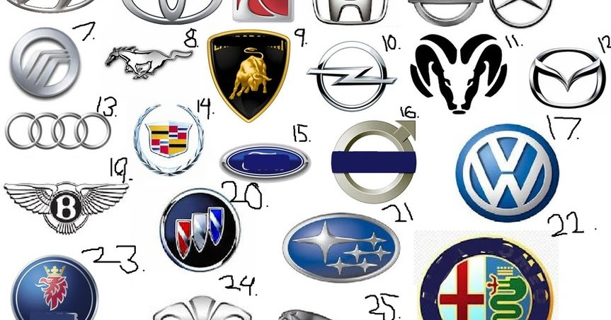 Car Logo Logos Pictures - Car sign with namesclick a car logo quiz