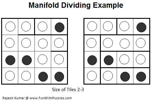Manifold Dividing Example