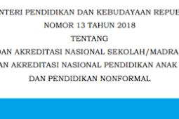 Permendikbud No 13 [Tahun] 2018 (Tentang) BAN SM & BAN PAUDNI & PNF