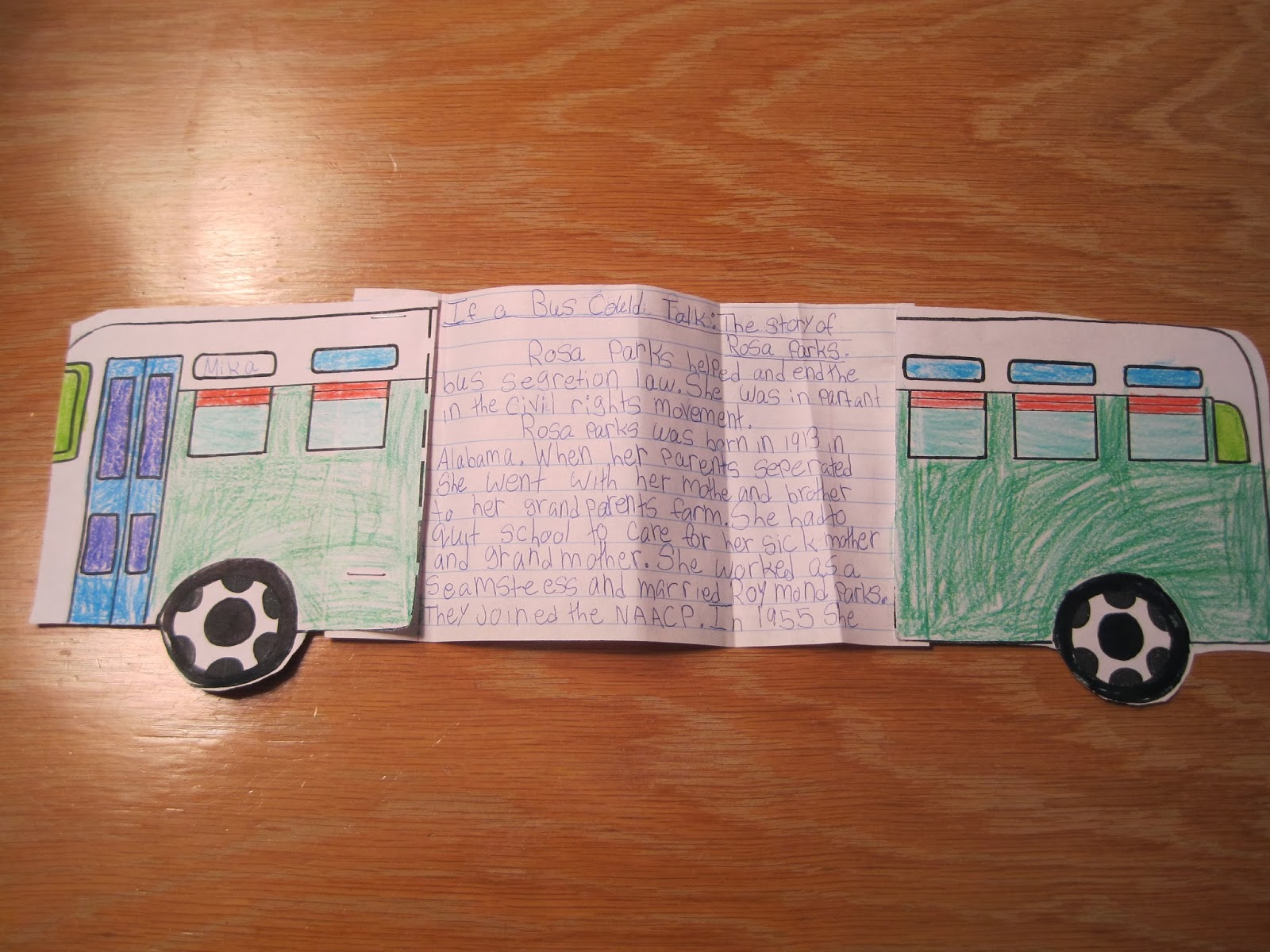 The Third Grade Learning Spot Biography Writing Unit
