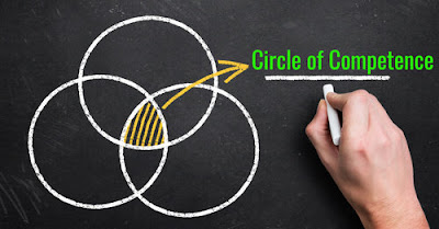 The Definition of Circle of Competence in the Investing World