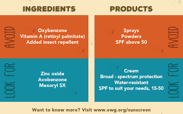 https://www.ewg.org/sunscreen/