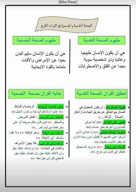 الصحة النفسية و الجسمية في القرآن الكريم