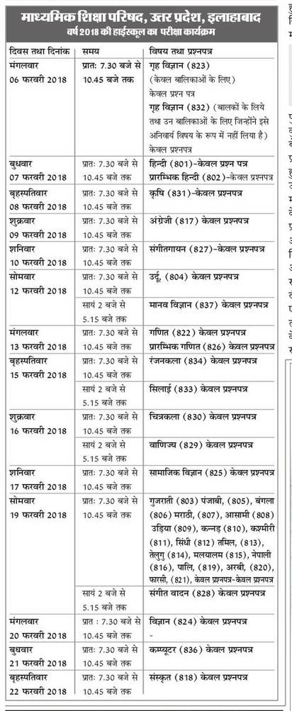 Download Up Board 10th Class Exam Scheme यूपी बोर्ड