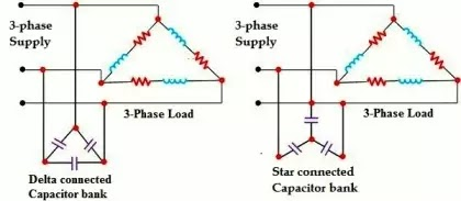 power factor correction by capacitor bank