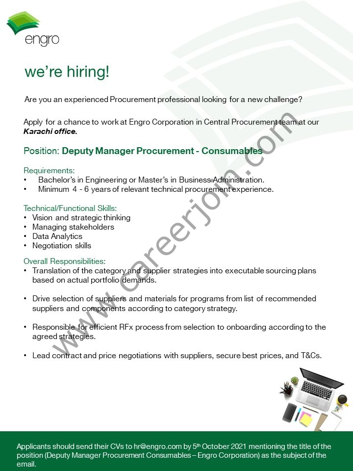 Engro Corporation Limited Jobs October 2021