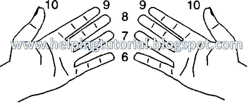 Helping Tutorial: Finger Multiplication of 6,7,8,9,10 Time