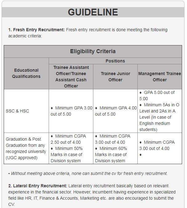 ট্রাস্ট ব্যাংকে নিয়োগ বিজ্ঞপ্তি 2020 - trust bank job circular 2020 - bank job circular 2020