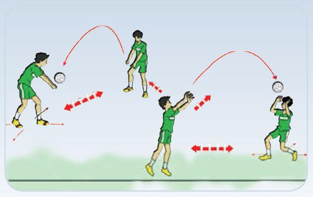 Cara Melatih Garakan Gerakan Variasi Permainan Bala Voli Lengkap Denga Gambar Maolioka