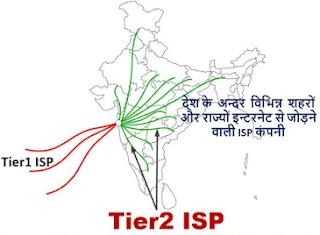 tier 2 isp company