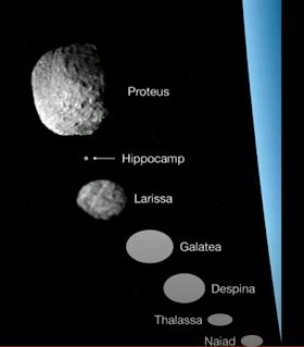 Moons Neptune