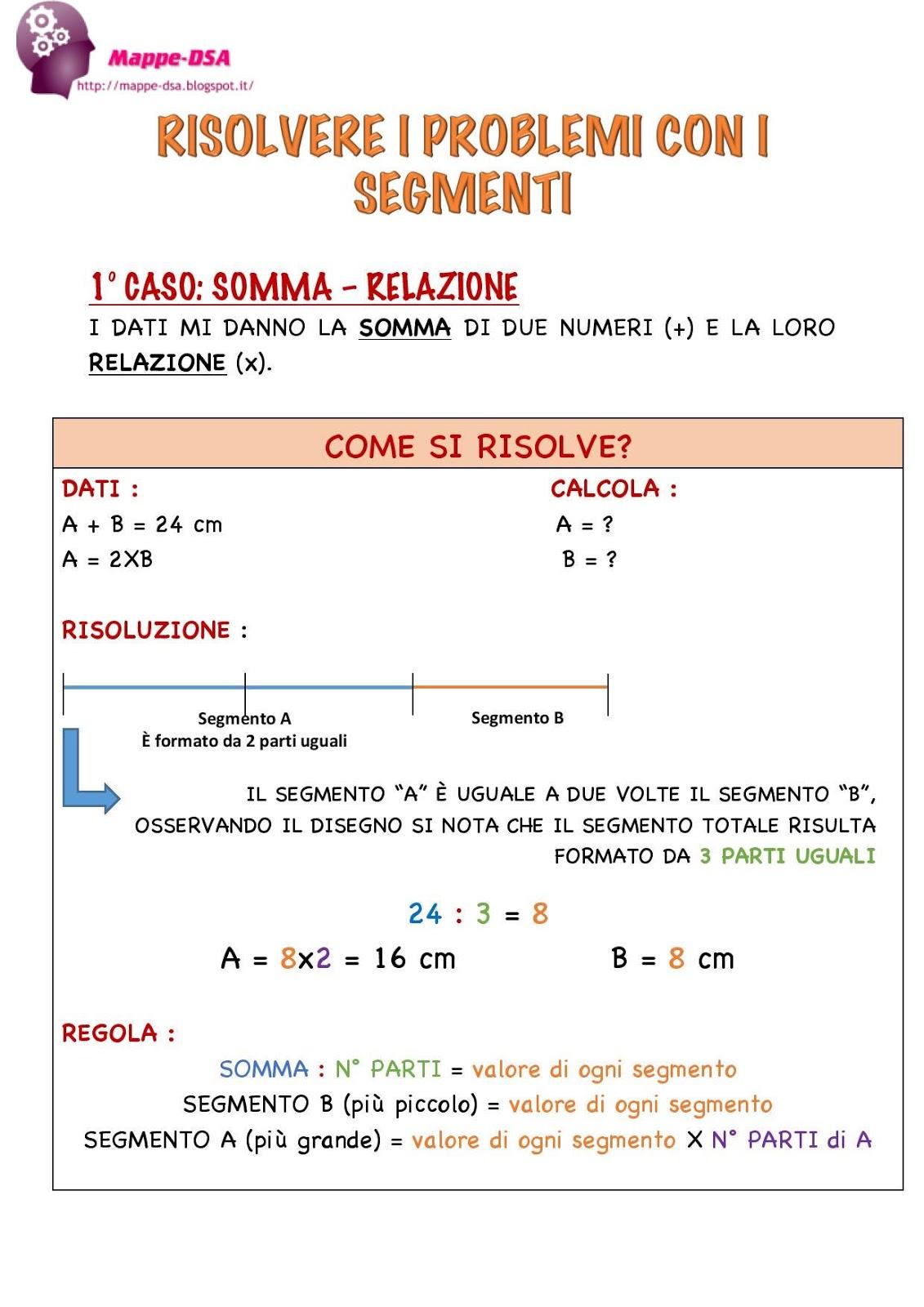 Risolutore automatico di problemi di Matematica ed Elettronica