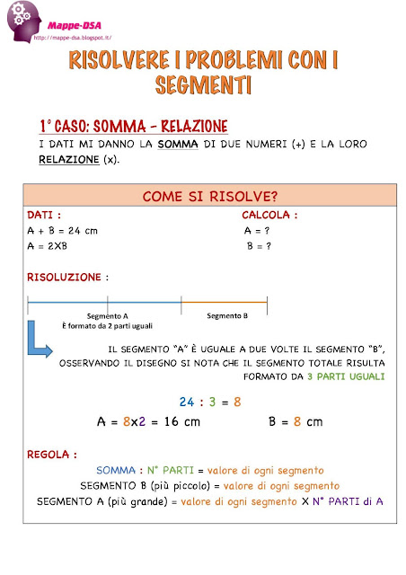 mappa concettuale schema mappedsa mappe dsa disturbi specifici apprendimento matematica geometria discalculia problemi segmenti somma differenza come si risolvono risolvere guida esempi geometria medie elementari superiori