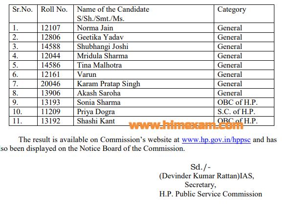 HPPSC Shimla Himachal Pradesh Judicial Service (HPJS) Result 2021