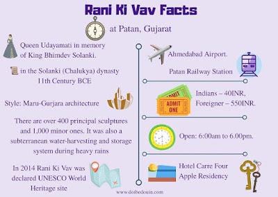 Rani ki vav Gujarat Patan facts doibedouin