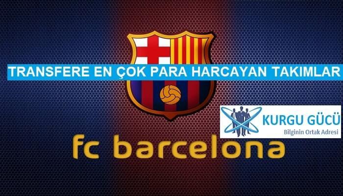 Transfere En Çok Para Harcayan Takımlar - Barcelona - Kurgu Gücü