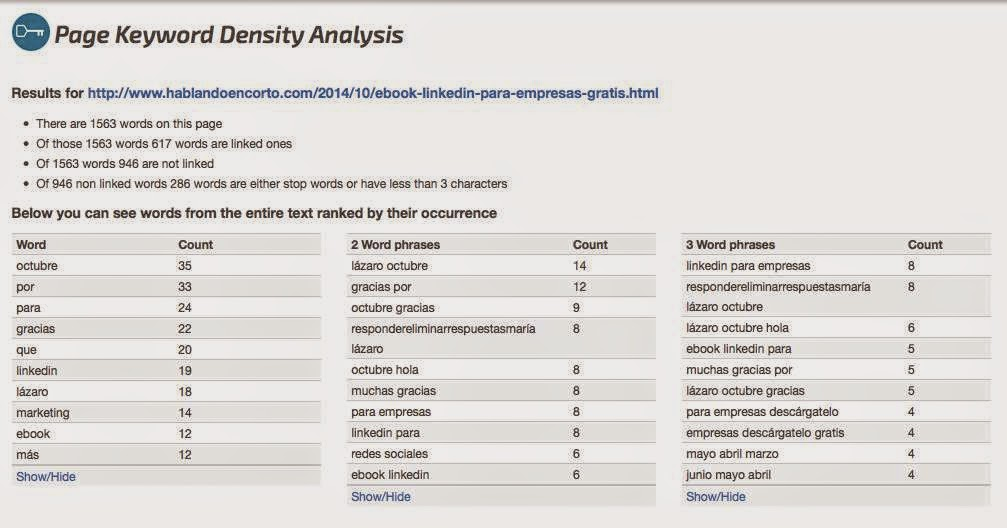 SEOChat Page Keyword Density Analysis