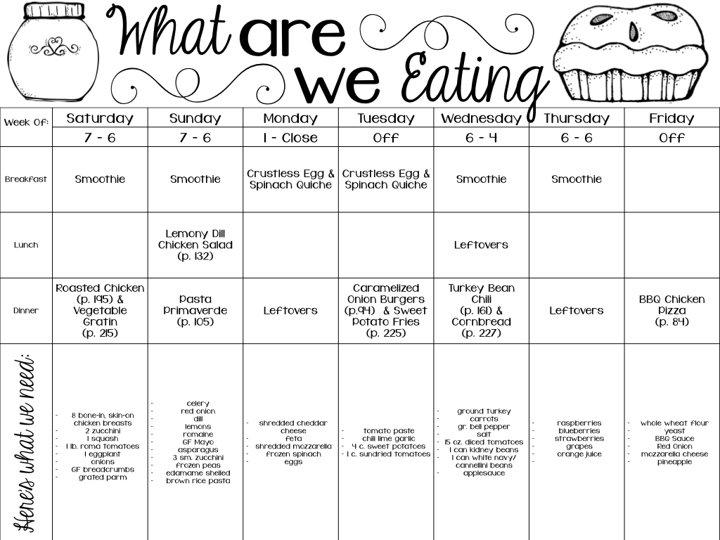 Meal Planning Made Easy (er) - Part 2 : True Life Iu0026#39;m a ...