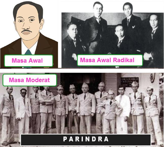Masa Pergerakan Nasional