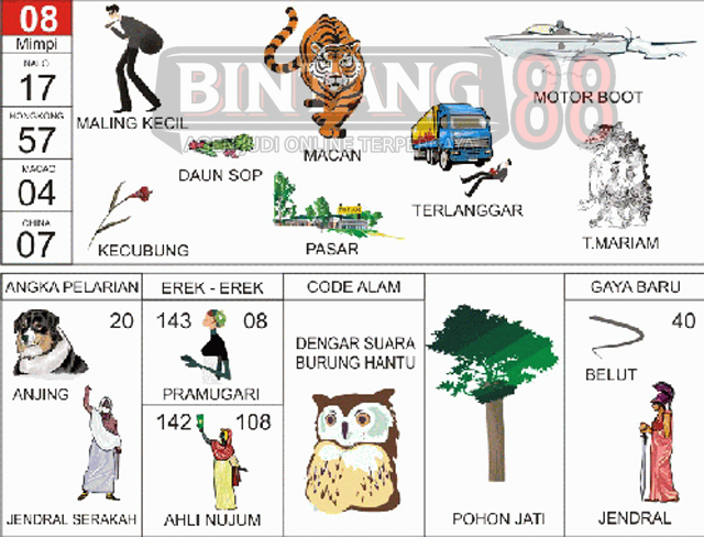 08 = Maling Kecil, Macan, Terlanggar, Motor Boat, Kecubung, Pasar, Daun Sop, Tala Mariam.