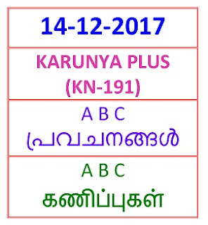 A B C Predictions of KARUNYA PLUS (KN-191) on 14-12-2017