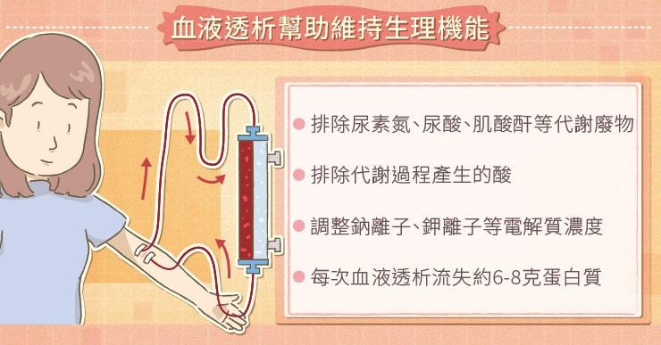 血液透析幫助維持生理機能