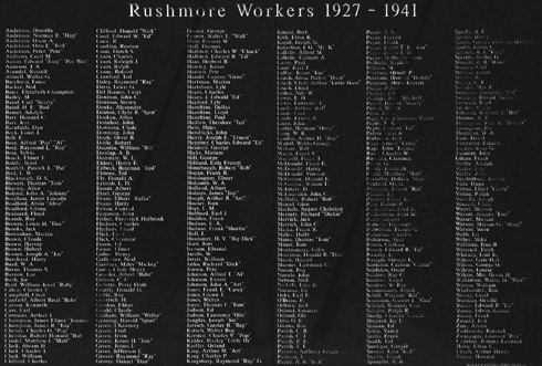 Mount Rushmore Workers