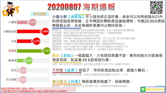 20200806 海期爆報 拜登稱當選將撤川普對中關稅