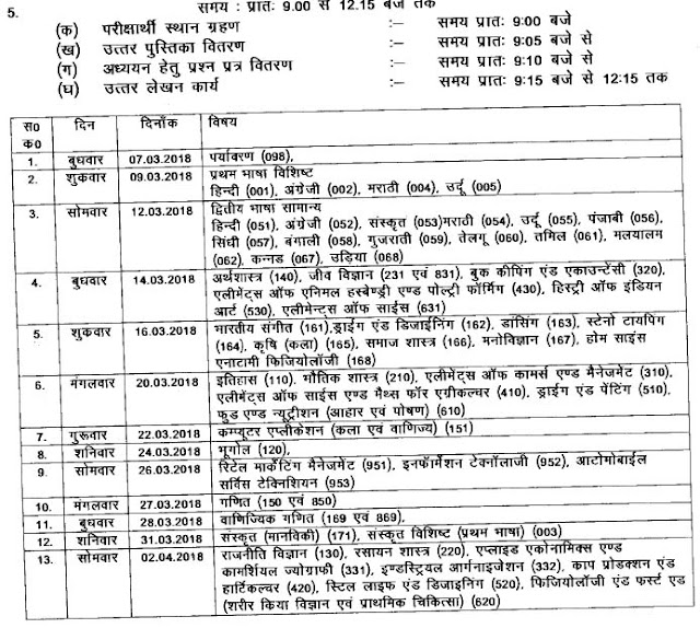 CGBSE 12th (General) Examination Time Table 2018