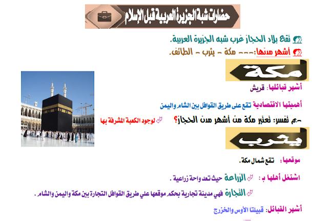 تاريخ ثانية ثانوي | حضارات شبة الجزيرة العربية قبل ظهور الاسلام