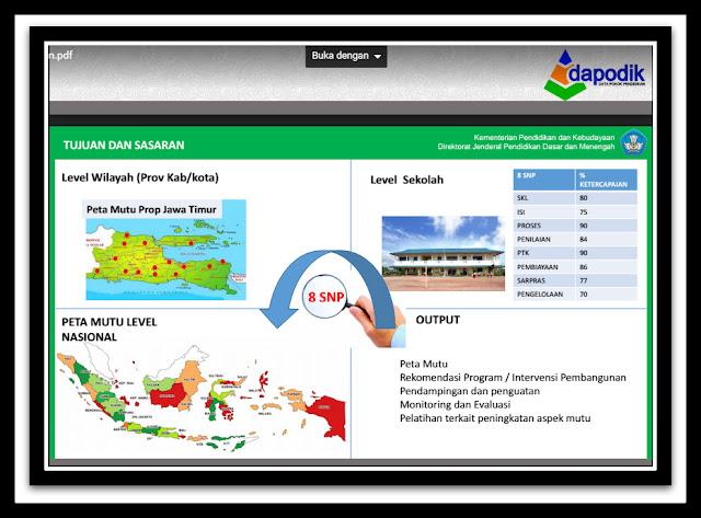Download Panduan Aplikasi Penjaminan Mutu Pendidikan Tahun 2016