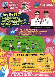 Apa itu TBC? - Germas Kaltara