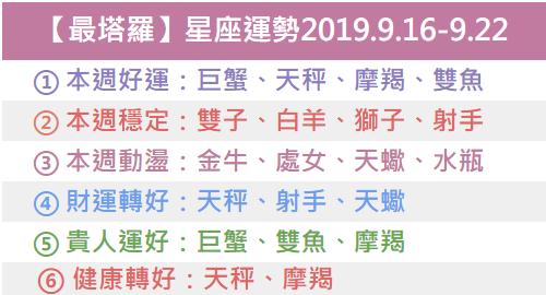 【最塔羅】每周星座運勢2019.9.16-9.22